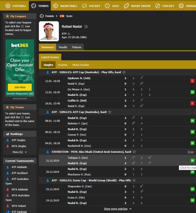 Lịch sử đối đầu Nadal