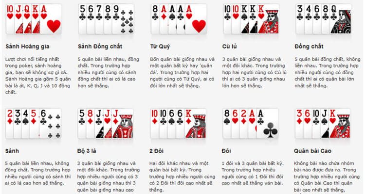sảnh bài poker tại W88